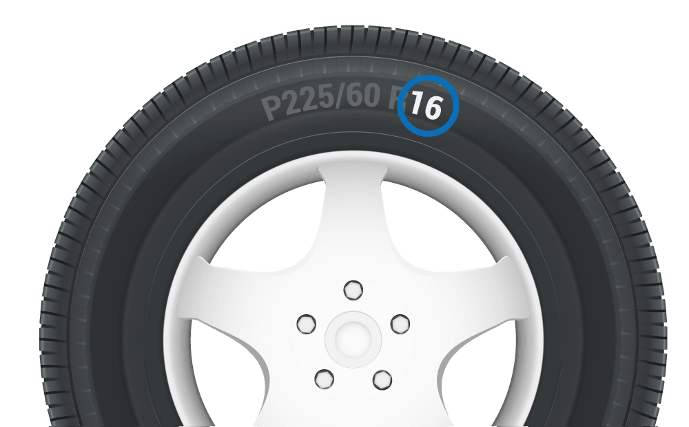 Car Tire Review, Tire, Car Tire Review
